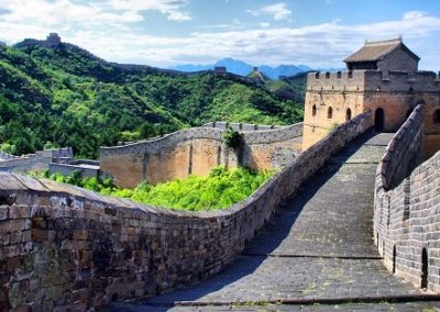 China Holidays And Tours